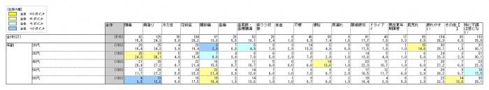 result06_08_pop