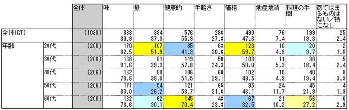 result07_06