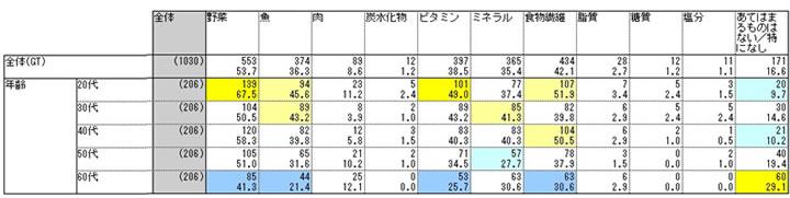 result07_08