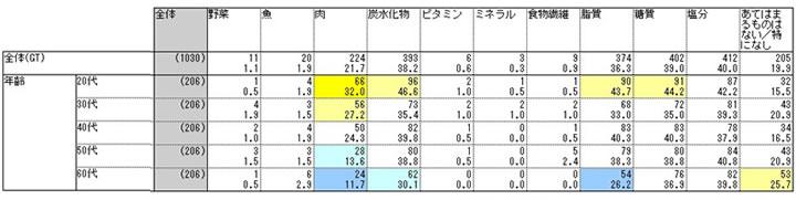result07_09