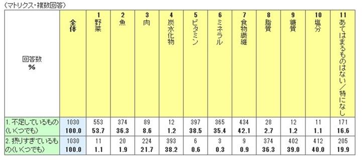 result07_11