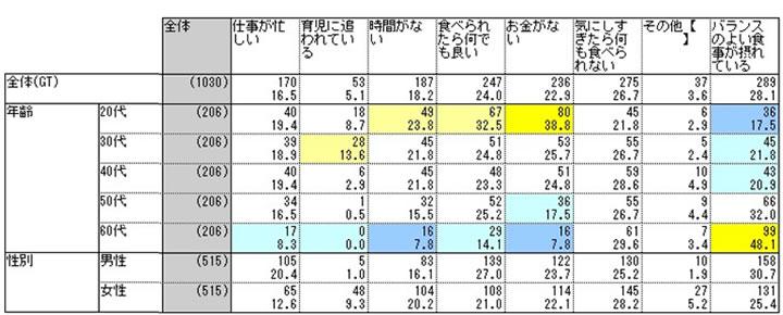 result07_15