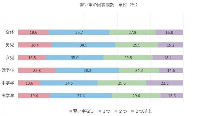 result08_06_2b