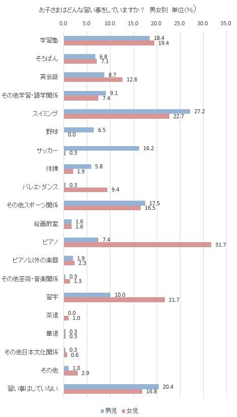 result08_06_4