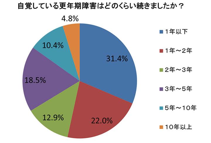 result09_02