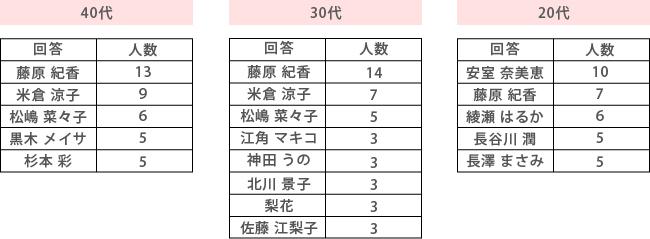 result01_07