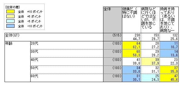 result06_02