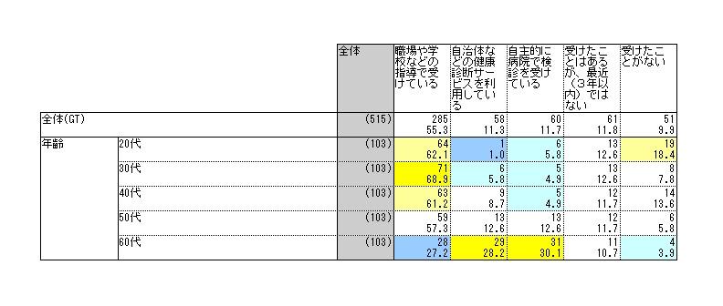 result06_04